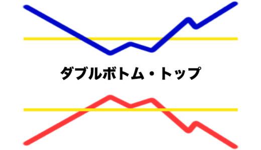 【FX】ダブルトップ、ダブルボトムのエントリーポイントや損切り方法を学習しよう!