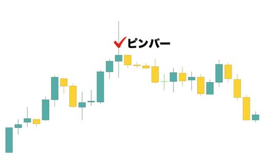 【FX】ピンバーの勝率の高いエントリーポイント、条件や損切り方法を解説!