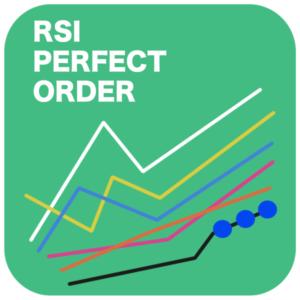 RSI-perfect-order