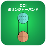 cci-ボリンジャーバンド-自作インジケーター