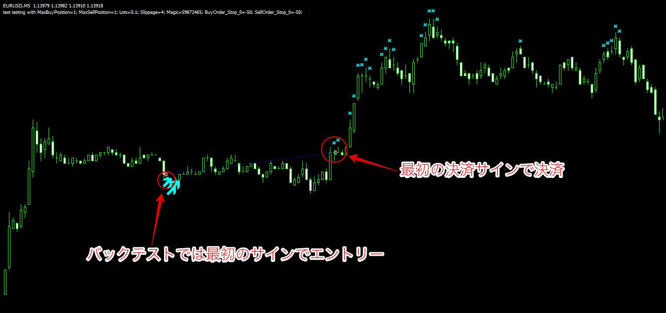 fx-エントリーポイント-インジケーター-矢印