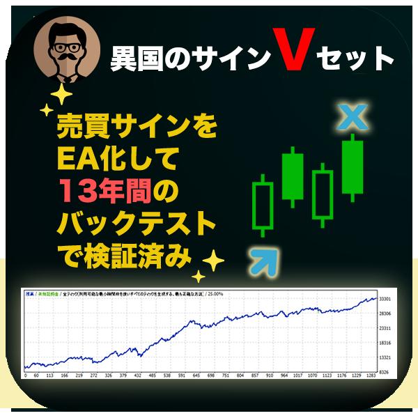 ikokuno-indicator-fx-senshi