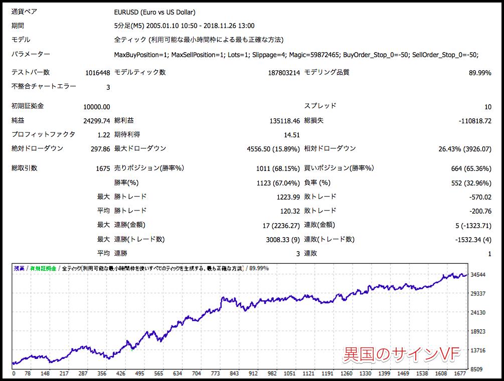 ikokuno-sgin-fx-indicator