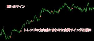 mt4 インジケーター 矢印