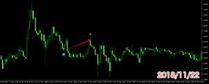 indicator-signal-mt4-2018-11-22