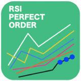 rsi-percet-order-fx