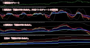 マルチタイムフレーム分析-fx