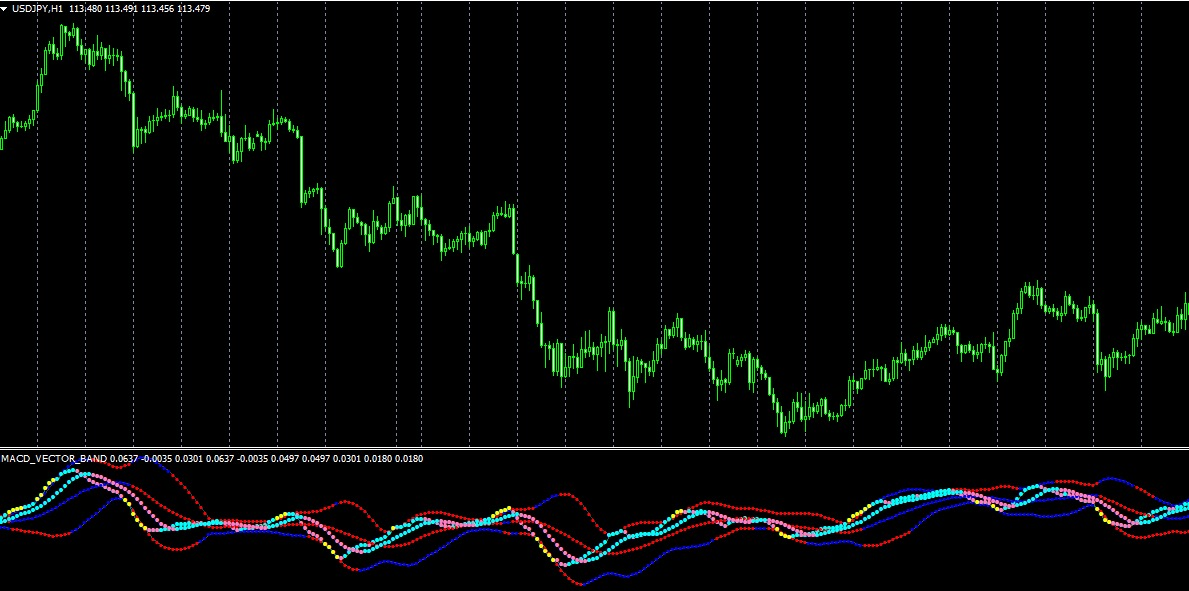 FX-水平線-引き方
