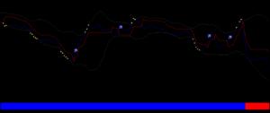 frsi-s-mt4-indicator