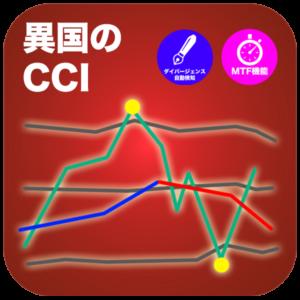 ikokuno-cci-手法-fx-mt4