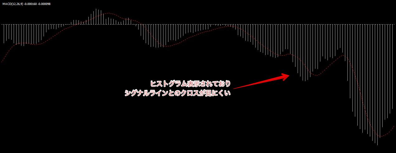 macd-mt4標準