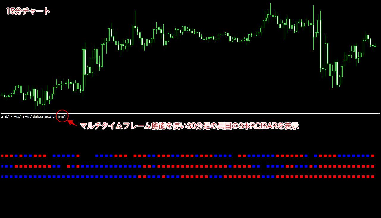 RCI-マルチタイムフレーム-fx-mt4