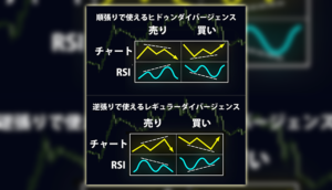 divergence-手法-fx