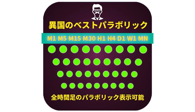 【異国のベストパラボリック】すべての時間軸のパラボリックをボタンで表示!最強のマルチタイムフレーム分析!