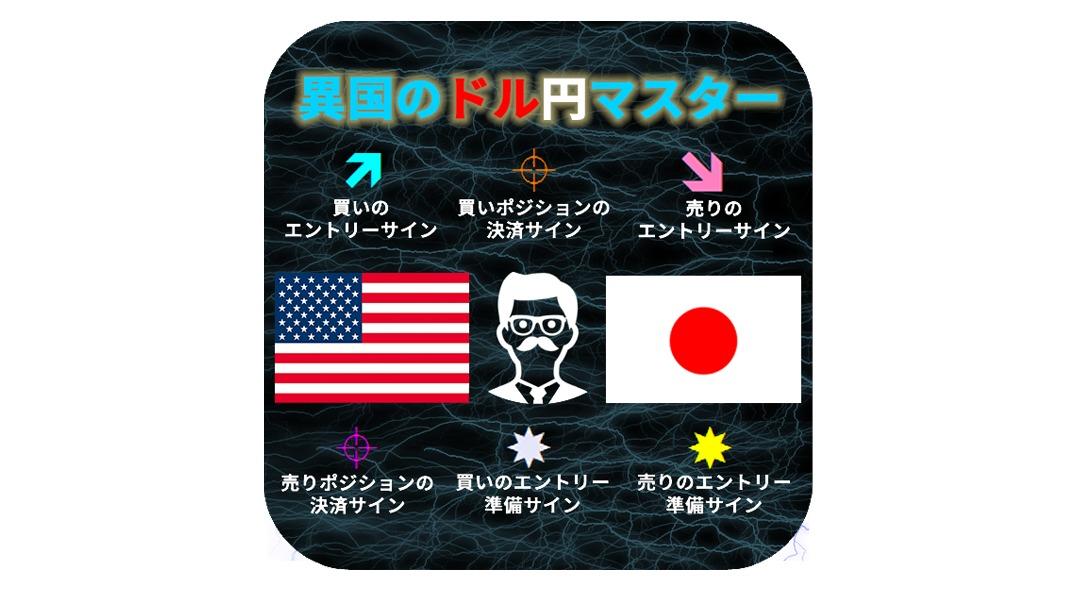 【異国のドル円マスター】人気のドル円で使えるリペイントなしのサインインジケーター!