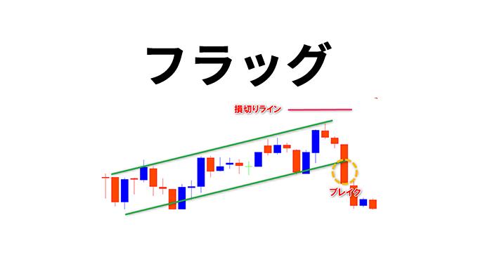 【FX】フラッグのチャートパターンの見つけ方やエントリー手法を解説!