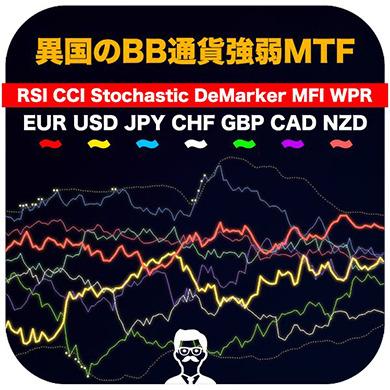 通貨強弱-最強-インジケーター-mt4